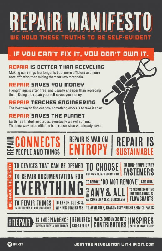 Repair Manifesto